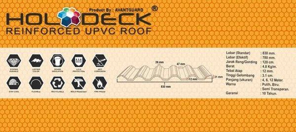 Supplier Atap UPVC Holodeck Palembang | Harga Per Meter